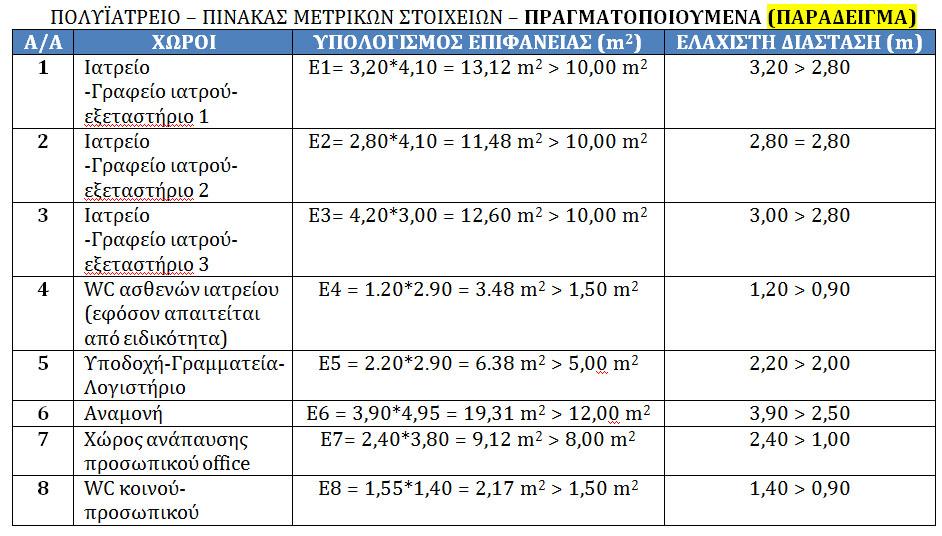 polyiatreio paradeigma-4