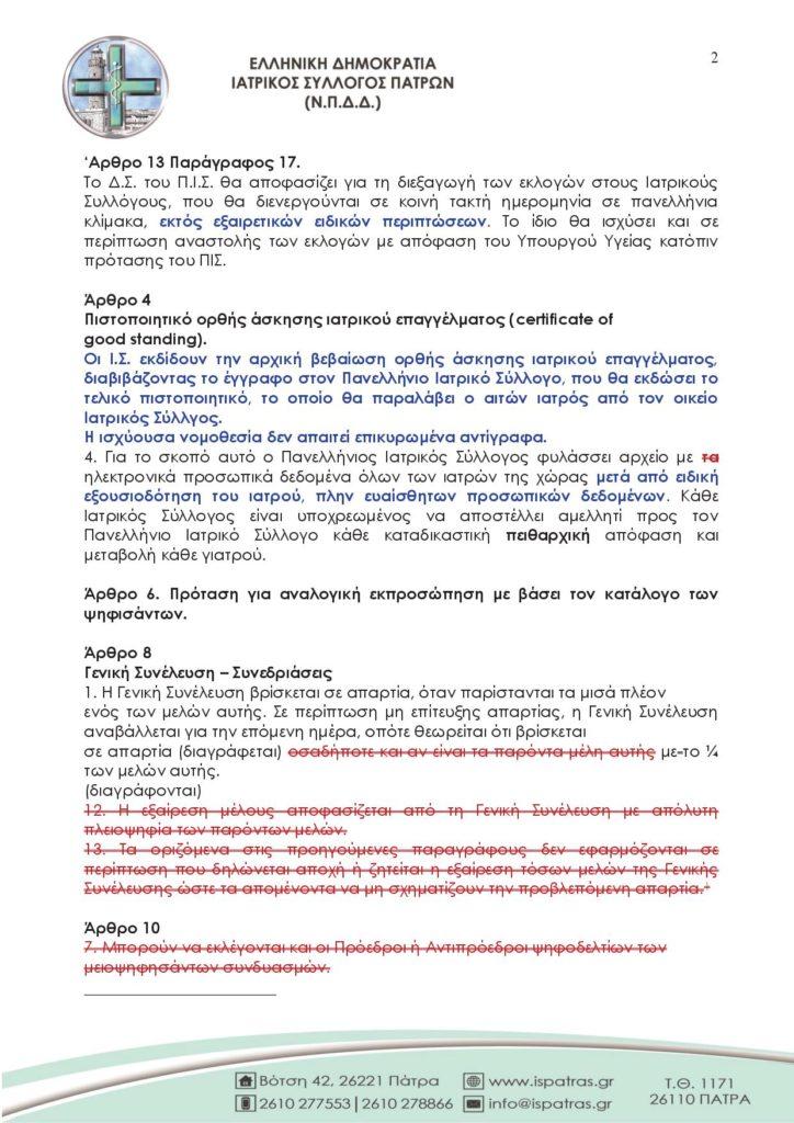 ΠΙΣ - ΙΣ - Ιατρική Νομοθεσία2