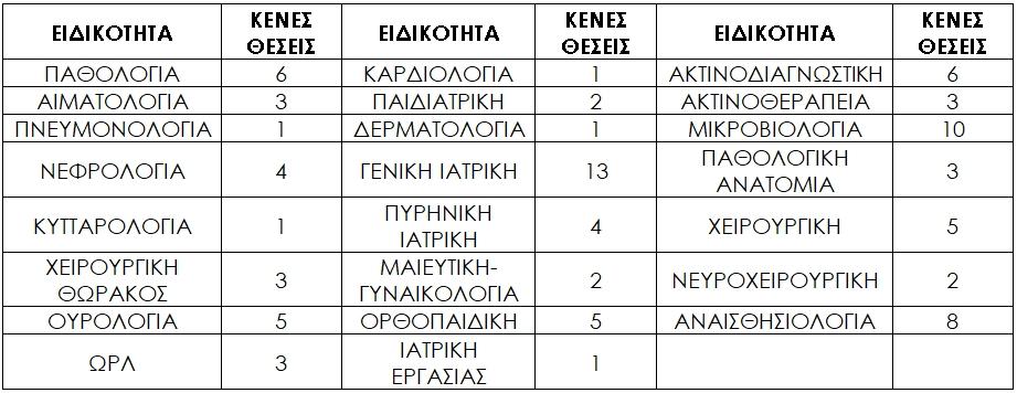 nosok 2 pgnp