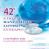 42ο Ετήσιο Πανελλήνιο Ιατρικό Συνέδριο, Αθήνα 11-14 Μαΐου 2016